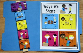 Ways We Share Visuals