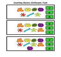 Counting Germs Clothespin Task